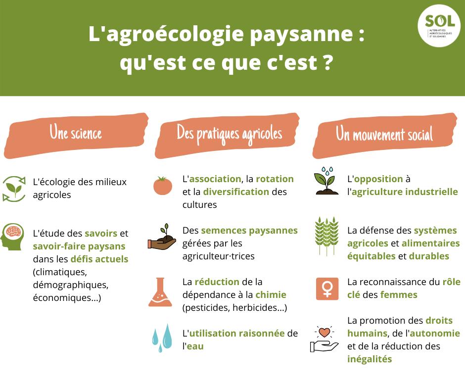 Définition agroécologie note C2A