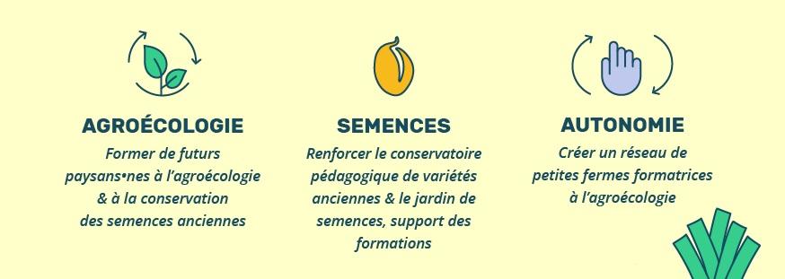 infographie agroécologie semences autonomie seule