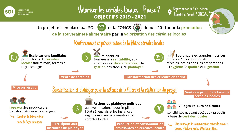 Infographie-VCL2-V4